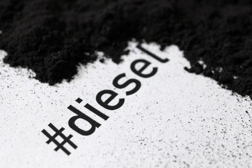 Abgasskandal – Dieselskandal - Verjährung des Anspruchs